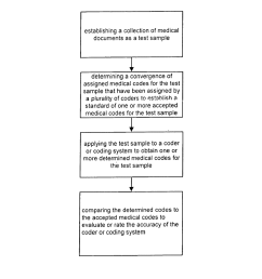 delphi method diagram wiring diagram data on delphi alternator diagram peterbilt 379 wiring diagram  [ 1024 x 1320 Pixel ]
