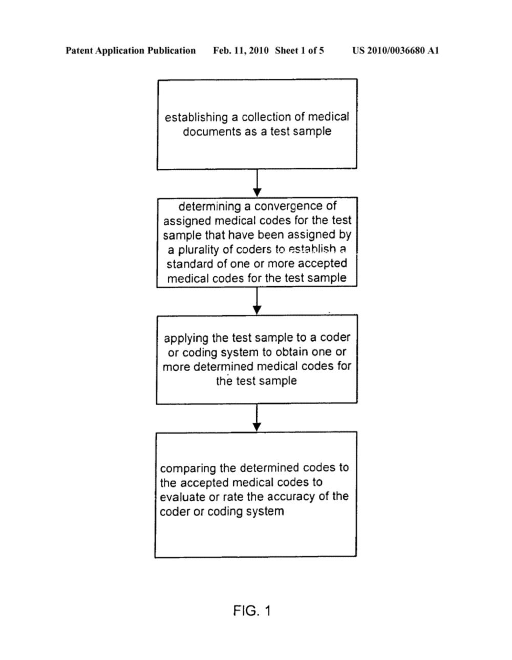 medium resolution of  delphi method diagram wiring diagram data on delphi alternator diagram peterbilt 379 wiring diagram