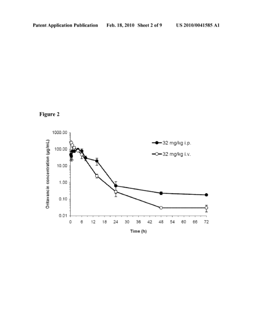 small resolution of use of oritavancin for prevention and treatment of anthrax diagram schematic and image 03