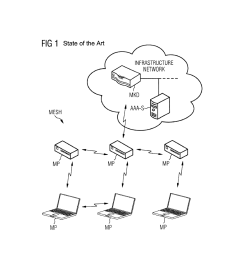 method and arrangement for providing a wireless mesh network diagram schematic and image 02 [ 1024 x 1320 Pixel ]