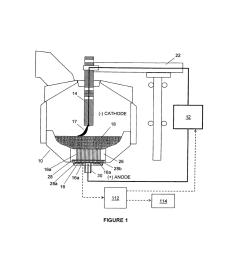 arc furnace diagram 19 wiring diagram images wiring electric arc furnace diagram electric arc furnace diagram [ 1024 x 1320 Pixel ]