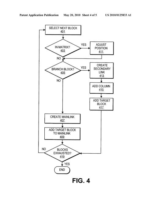 small resolution of circuit diagram java wiring diagram blogcircuit diagram java 3