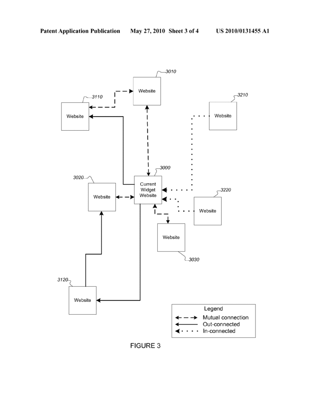 medium resolution of cross website management information system diagram schematic and image 04