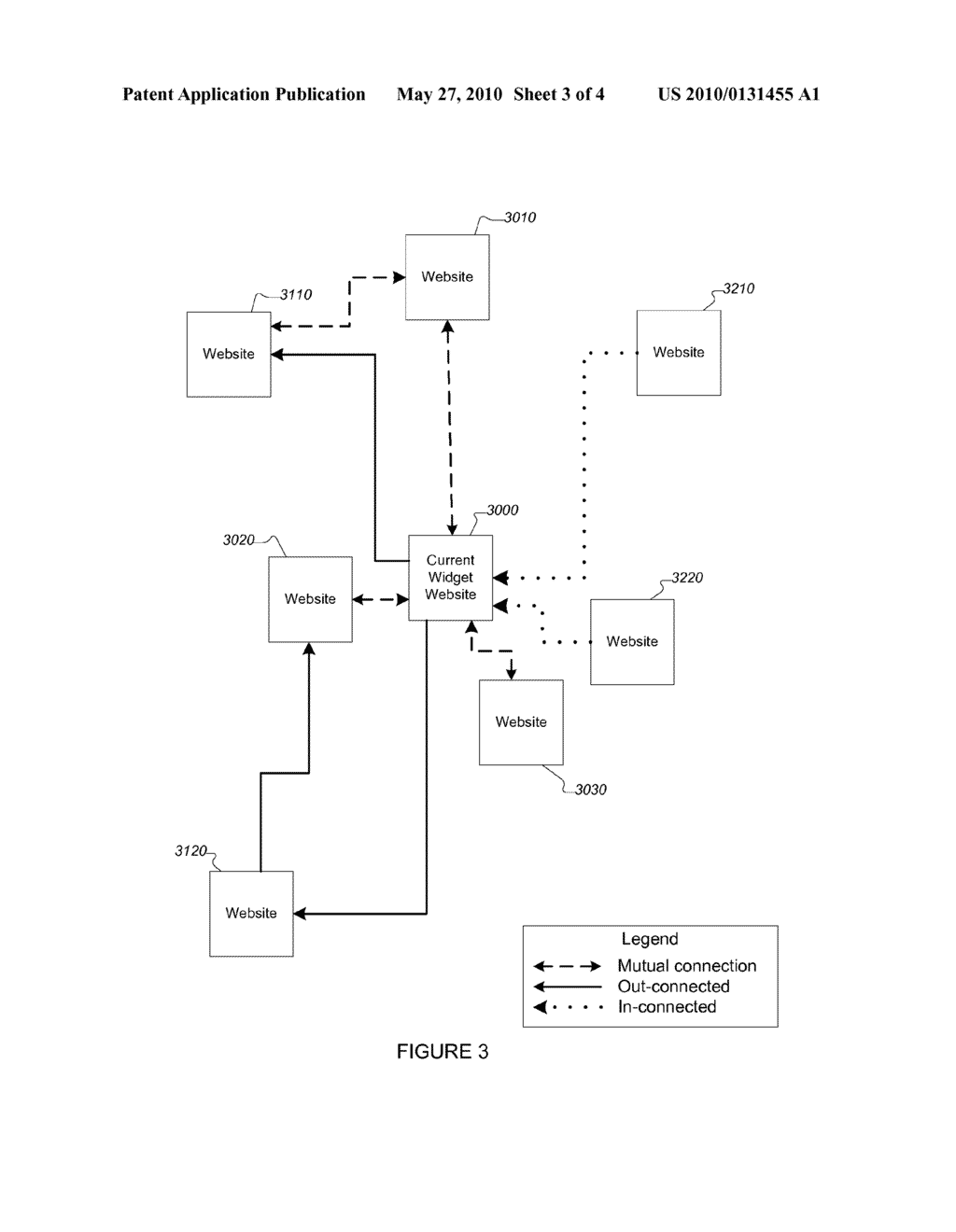 hight resolution of cross website management information system diagram schematic and image 04
