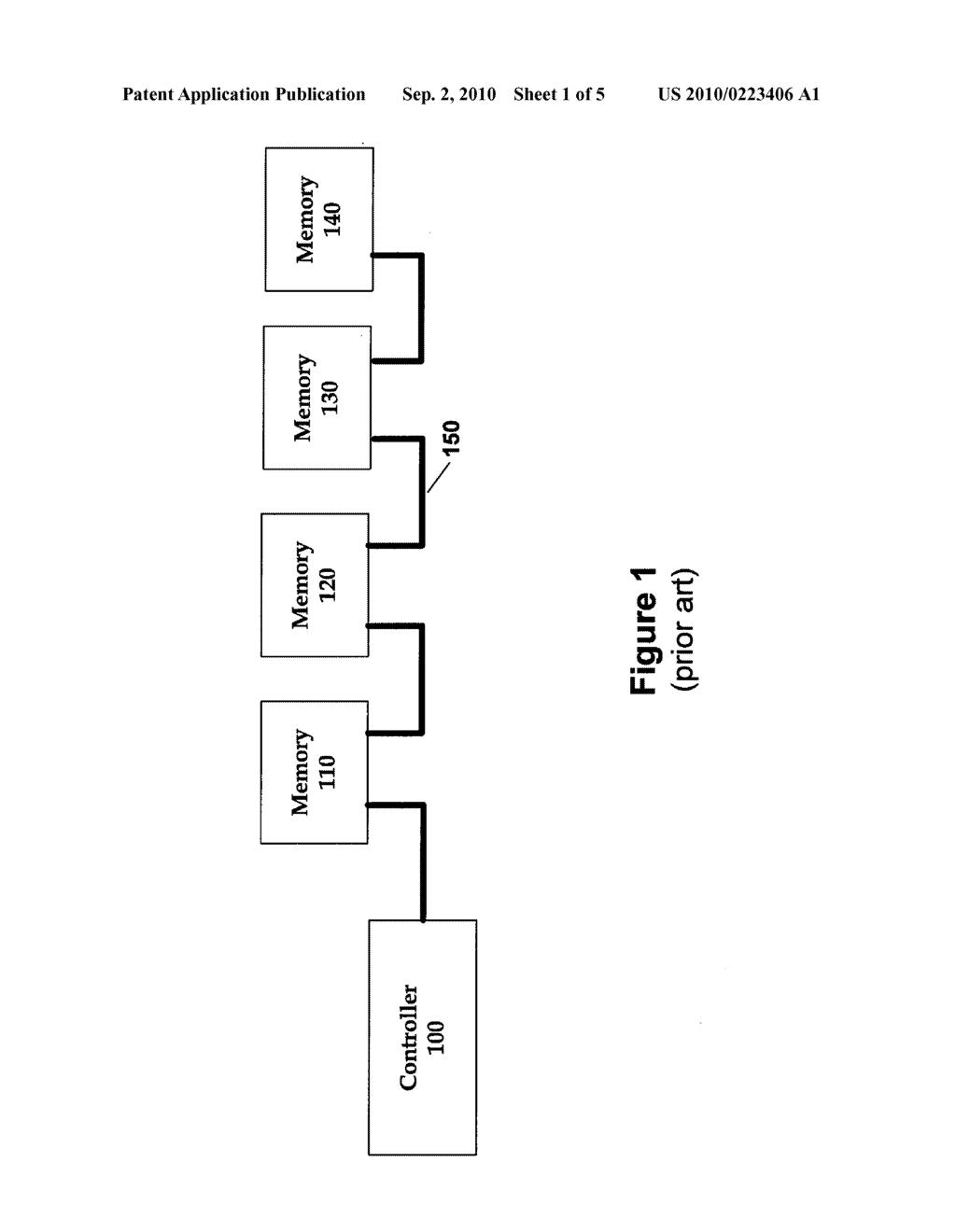 hight resolution of daisy chain schematic wiring diagram wiring diagram review daisy chain schematic wiring
