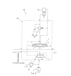 pressure compensated electromagnetic proportional directional flow control valve diagram schematic and image 09 [ 1024 x 1320 Pixel ]
