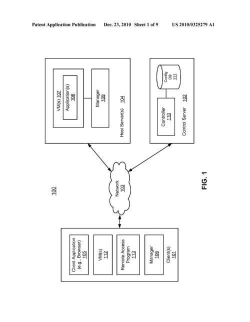 small resolution of automatic virtual machine migration in mixed sbc cbc environment diagram schematic and image 02