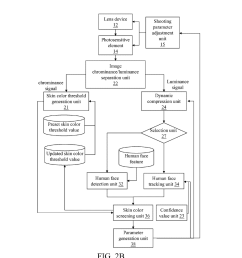 human face detection and tracking device diagram schematic and image 04 [ 1024 x 1320 Pixel ]