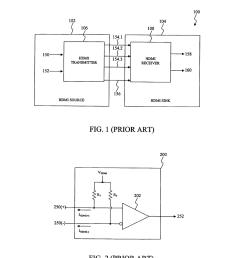 wiring diagram for displayport wiring diagram article reviewwiring diagram for displayport wiring diagram worldwiring diagram for [ 1024 x 1320 Pixel ]