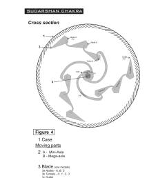 decompression machine sudarshan chakra su good darhan looking appearance chakra wheel diagram schematic and image 05 [ 1024 x 1320 Pixel ]