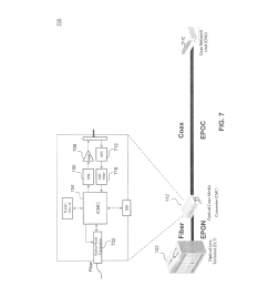 ethernet passive optical network over coaxial epoc diagram schematic and image 08 [ 1024 x 1320 Pixel ]