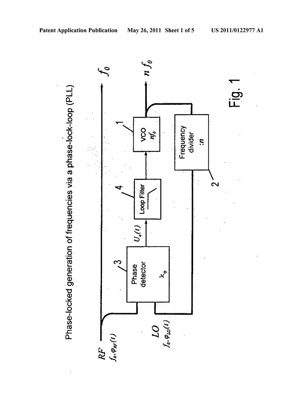 Phase Sensors And Detectors Circuits