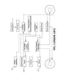 smart electronic transmission control system diagram schematic and image 04 [ 1024 x 1320 Pixel ]