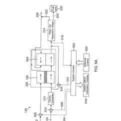 Thermoelectric Generator Diagram 99 F150 Ignition Wiring Aircraft Bleed System Schematic Download Diagrams