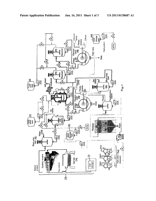 small resolution of beneficiation process to produce low ash clean coal from high ash coals diagram schematic and image 02