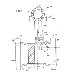 Vortex Flow Meter Wiring Diagram 2002 Jeep Wrangler 4 0 Product Diagrams