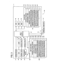 flash drive circuit diagram today wiring diagramusb stick wiring diagram wiring diagram motherboard circuit diagram flash [ 1024 x 1320 Pixel ]