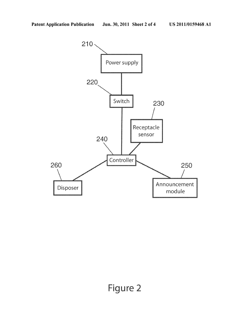 Process and apparatus for anger and behavior management diagram