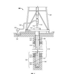 rotary drilling rig diagram wiring diagrams wiring makita drill schematics drill set [ 1024 x 1320 Pixel ]