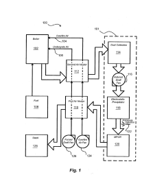 integrated boiler and air pollution control systems diagram air pollution diagram air pollution control system [ 1024 x 1320 Pixel ]