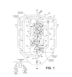 central turbocharger mounting configuration for a twin turbo engine diagram schematic and image 02 [ 1024 x 1320 Pixel ]