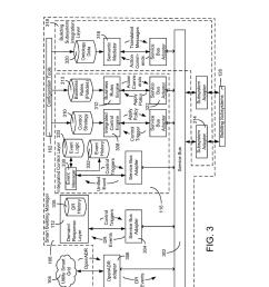 building management system schematic diagram [ 1024 x 1320 Pixel ]