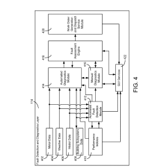 Bms System Wiring Diagram Chevy S10 Starter Building Management Schematic
