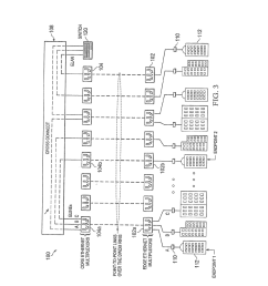 cross connect using ethernet multiplexors for a simple metro ethernet network diagram schematic and image 04 [ 1024 x 1320 Pixel ]