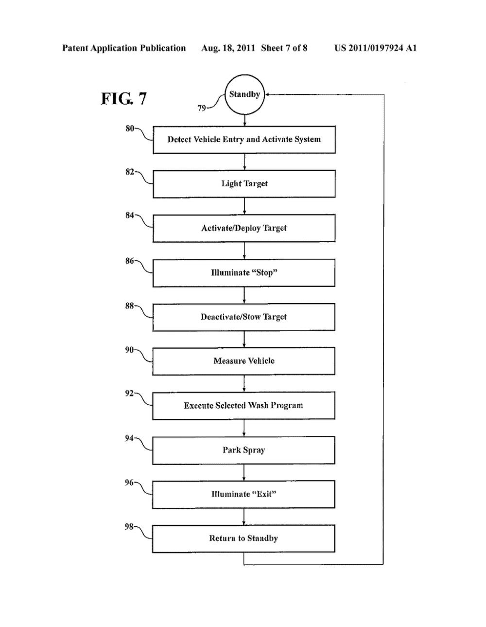 medium resolution of diagram for car washing