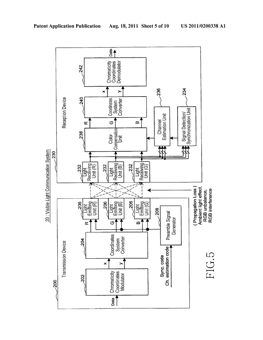 hight resolution of visible light communication system system and method diagram schematic and image 06