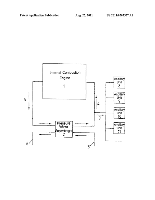 small resolution of internal combustion engine with a pressure wave supercharger and method for operating ancillary units of an internal combustion engine diagram schematic