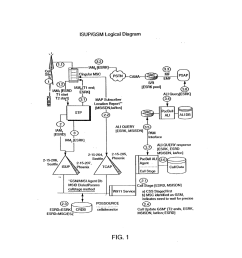 public safety access point psap selection for e911 wireless callers in a gsm type system diagram schematic and image 02 [ 1024 x 1320 Pixel ]