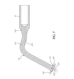 ultrasonic sinus membrane periosteum separation tool set diagram schematic and image 07 [ 1024 x 1320 Pixel ]