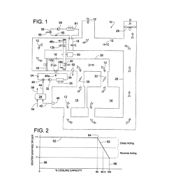linear reset providing adaptive response and control action reversal of pid loops diagram schematic and image 02 [ 1024 x 1320 Pixel ]