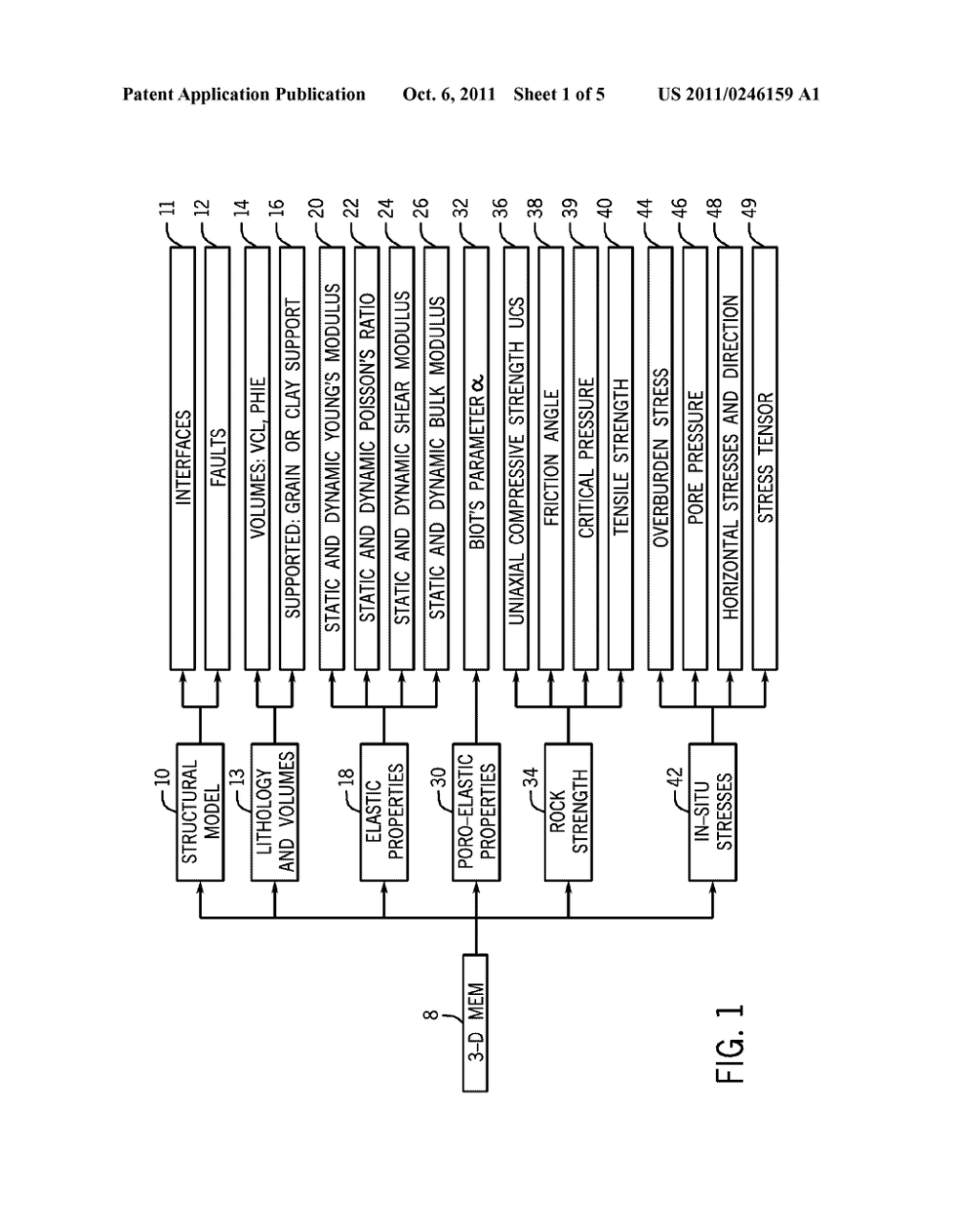 medium resolution of method and apparatus to build a three dimensional mechanical earth model diagram schematic and image 02