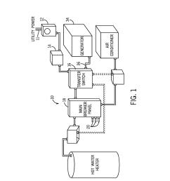 backup generator diagram wiring diagram emergency generator wiring diagram [ 1024 x 1320 Pixel ]