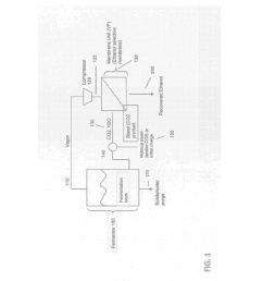 mvr and membrane vapor permeation process for ethanol recovery ethanol dehydration from fermentation broth diagram schematic and image 02 [ 1024 x 1320 Pixel ]