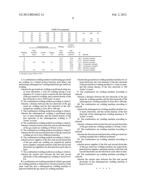 small resolution of combination welding method using combination of gas metal arc welding and submerged arc welding and combination arc welding machine diagram schematic