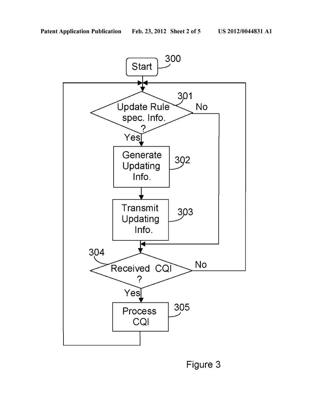 hight resolution of method apparatus and network node for applying conditional cqi reporting diagram schematic and image 03