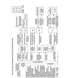 account opening computer system architecture and process for implementing same diagram schematic and image 80 [ 1024 x 1320 Pixel ]