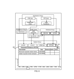problem isolation in a virtual environment diagram schematic and image 07 [ 1024 x 1320 Pixel ]