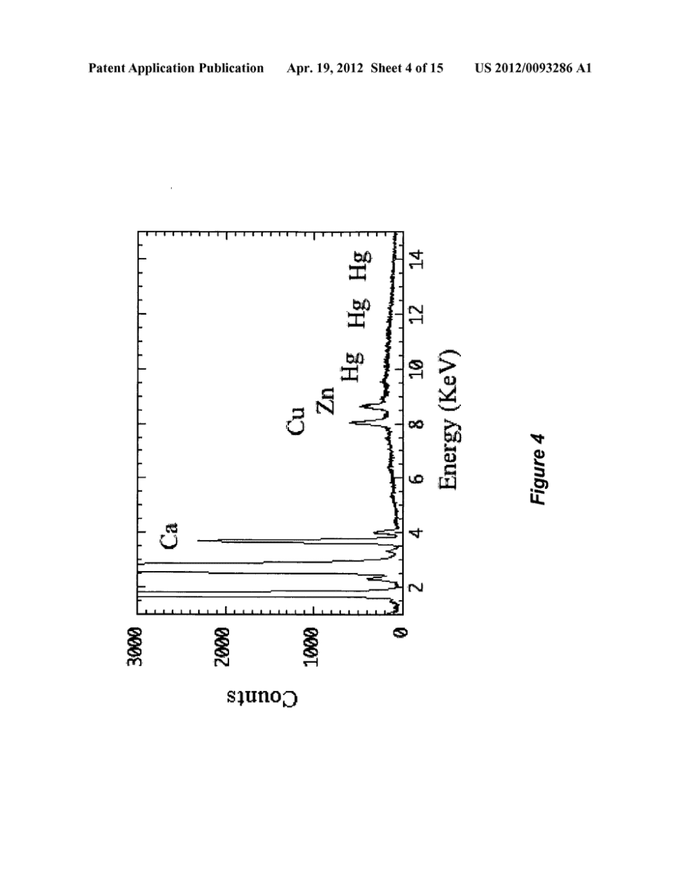 medium resolution of method for analysis using x ray fluorescence diagram schematic and image 05