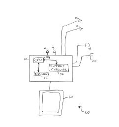 method for non invasive blood glucose monitoring diagram circuit diagram non invasive glucose meter [ 1024 x 1320 Pixel ]