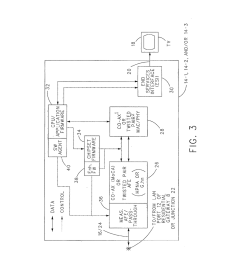 integrated ethernet over coaxial cable stb and physical layer test and monitoring diagram schematic and image 04 [ 1024 x 1320 Pixel ]