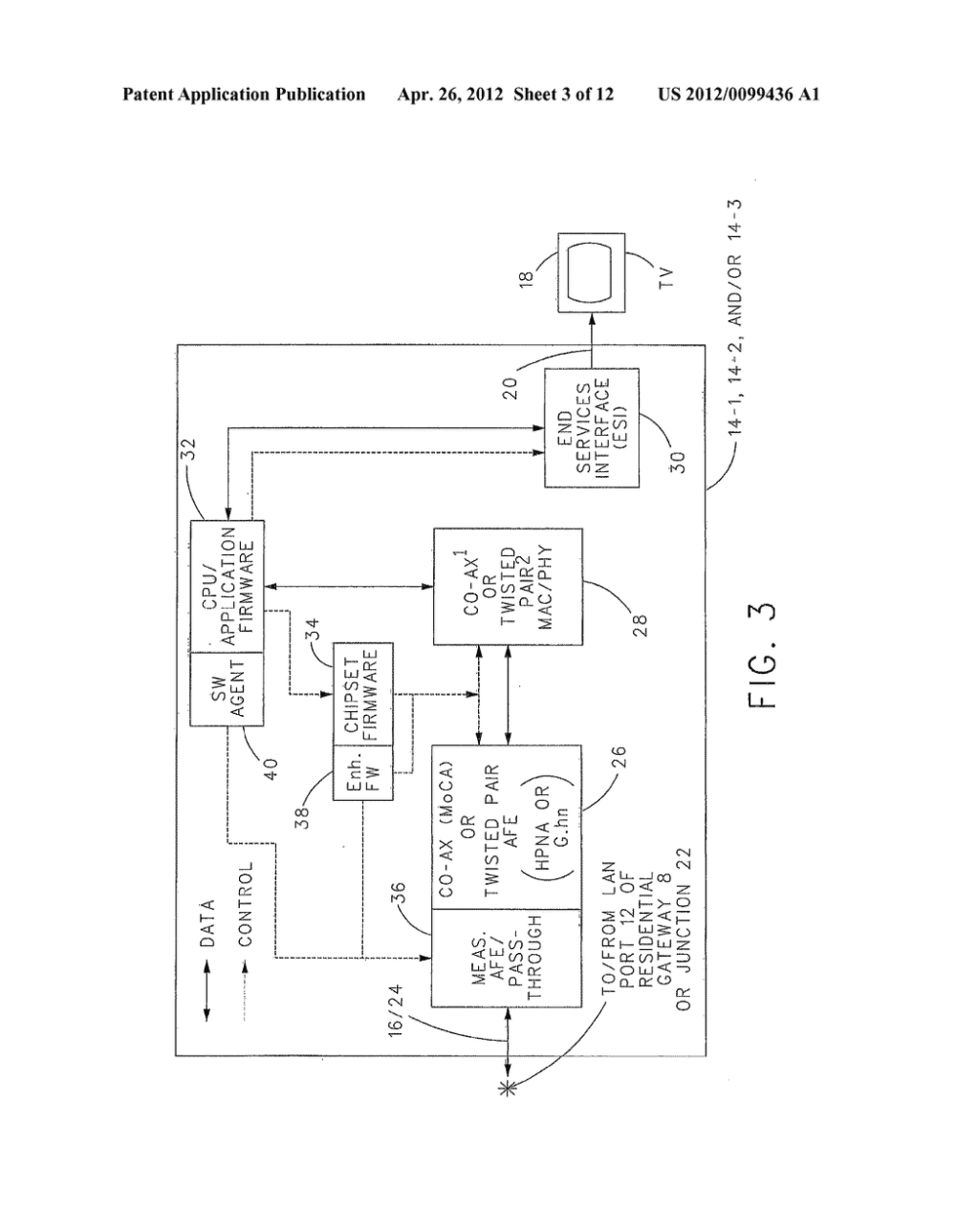 medium resolution of integrated ethernet over coaxial cable stb and physical layer test and monitoring diagram schematic and image 04
