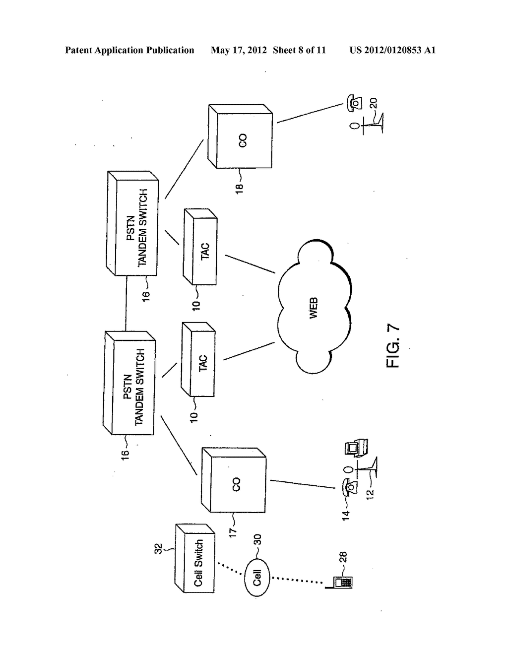 Tandem Access Controller Within The Public Switched Telephone