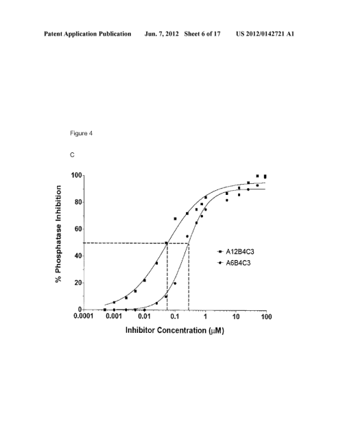 small resolution of small molecule inhibitors of polynucleotide kinase phosphatase poly adp ribose polymerase and uses thereof diagram schematic and image 07