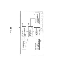 wireless communication terminal wireless communication system wireless communication method program and integrated circuit diagram schematic  [ 1024 x 1320 Pixel ]
