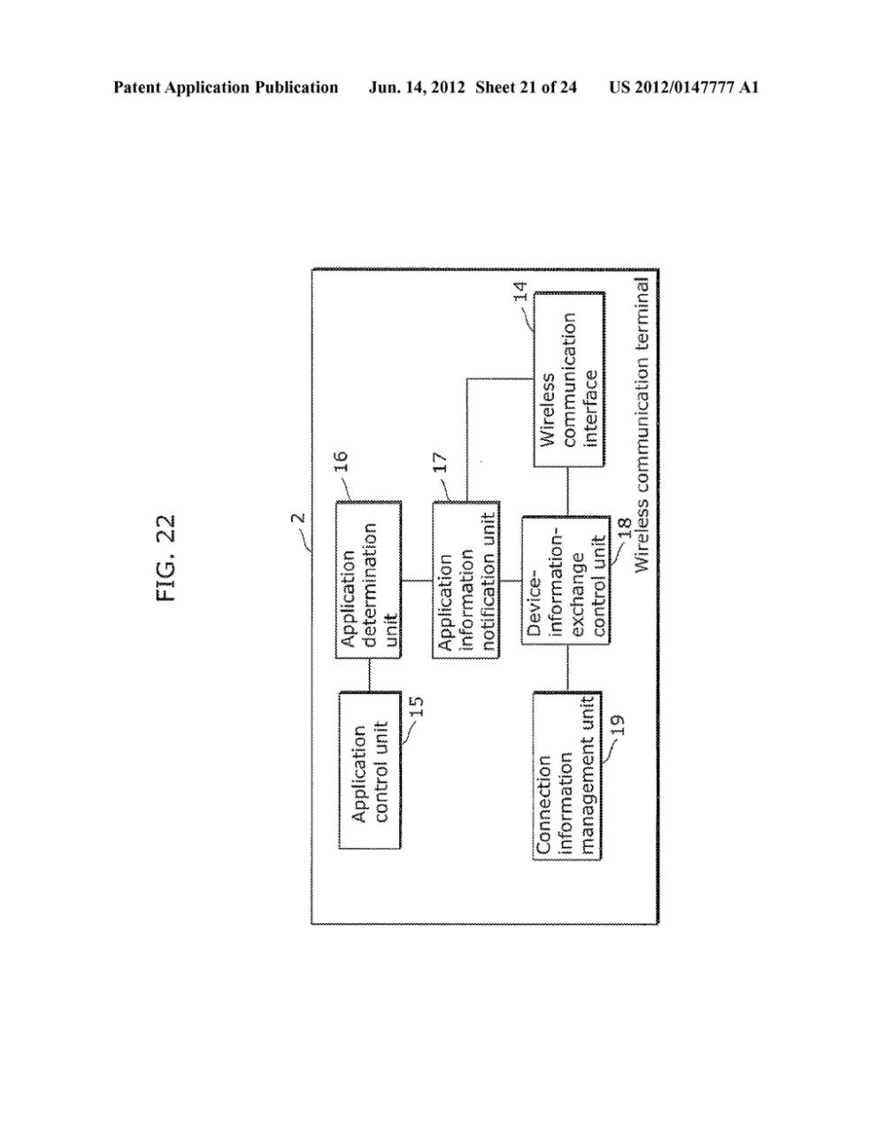 medium resolution of  wireless communication terminal wireless communication system wireless communication method program and integrated circuit diagram schematic