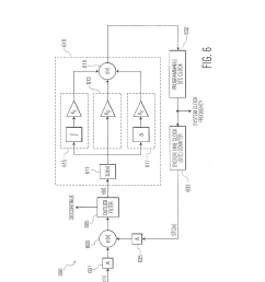 pid control for transmitter receiver synchronization diagram schematic and image 06 [ 1024 x 1320 Pixel ]